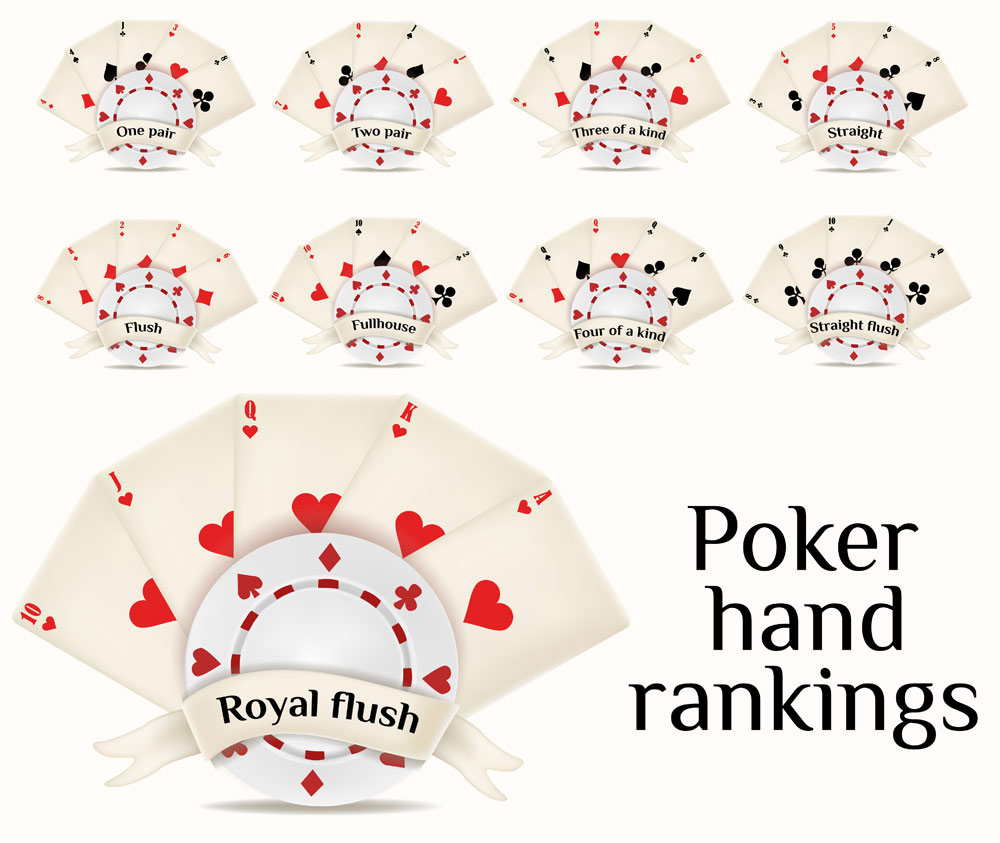 Learning and Remembering Those Poker Hands Could Not Be Easier With this Guide featured image
